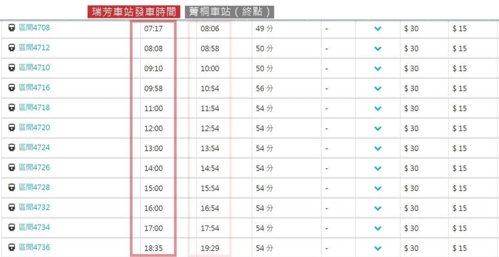 平溪線一日遊:台鐵TRA瑞芳車站 發車時刻表
