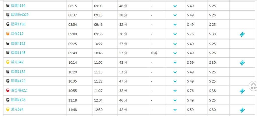 【路線規劃圖】台鐵:台北→瑞芳 TRA上午時刻表