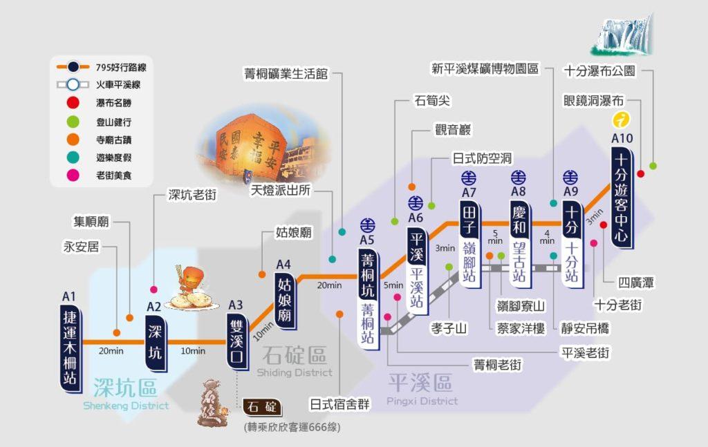 【路線規劃】平溪木柵線795台灣好行.平溪景點、大眾交通