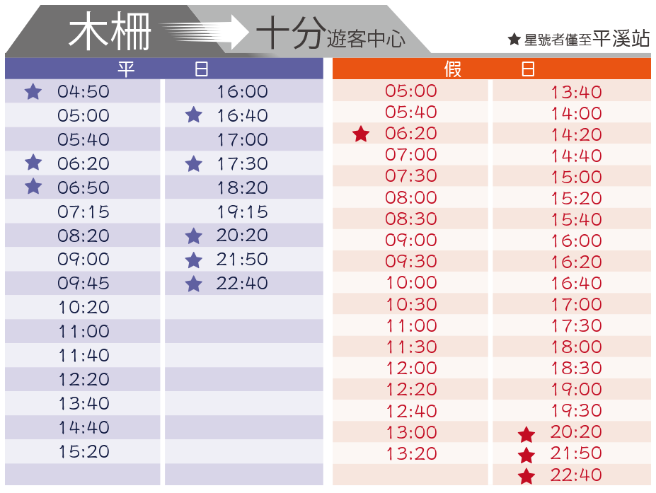 【路線規劃】平溪木柵線795台灣好行時刻表(去程).大眾交通方式