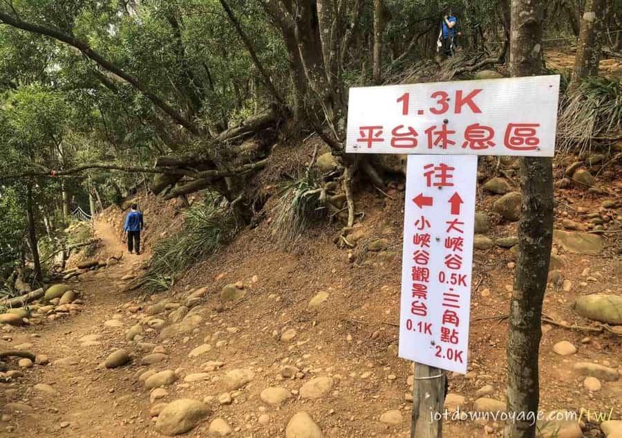 火炎山登山路線指標