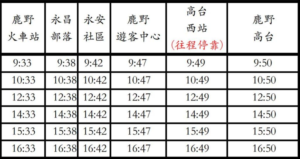 台東熱氣球交通:台灣好行縱谷鹿野線 公車時刻表