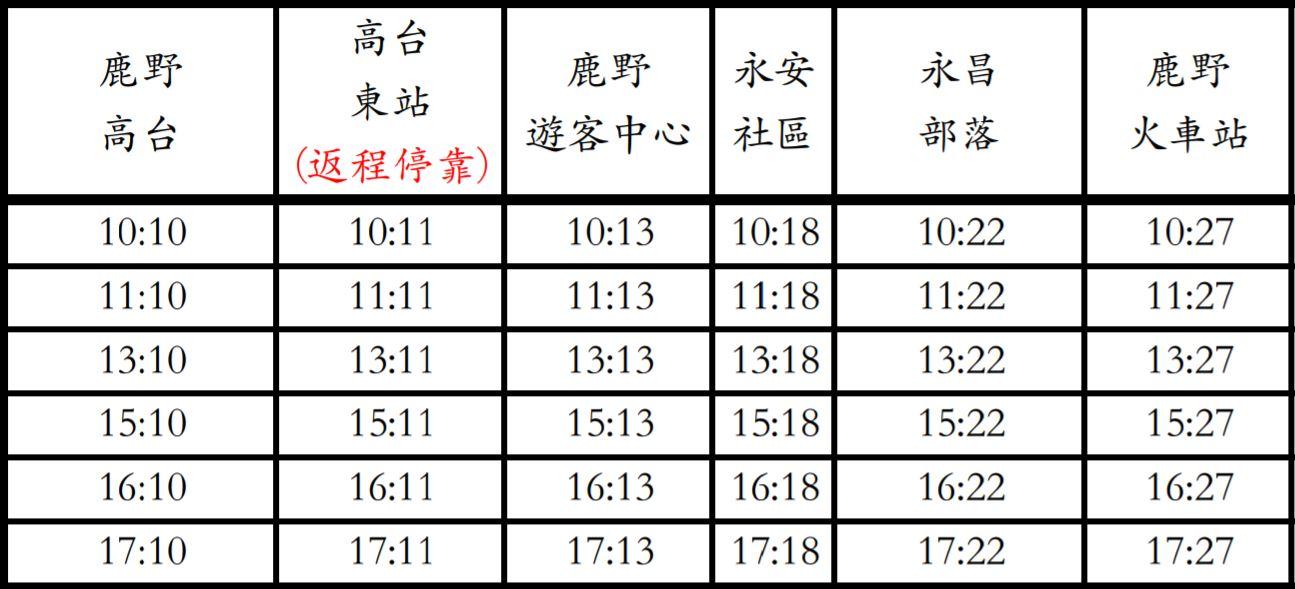 台灣好行縱谷鹿野線 公車時刻表