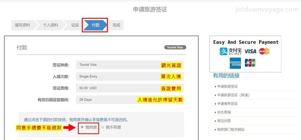 緬甸簽證 eVisa 操作教學|線上申請 (Tutorial | Myanmar eVisa Application ) 申請步驟六:付款